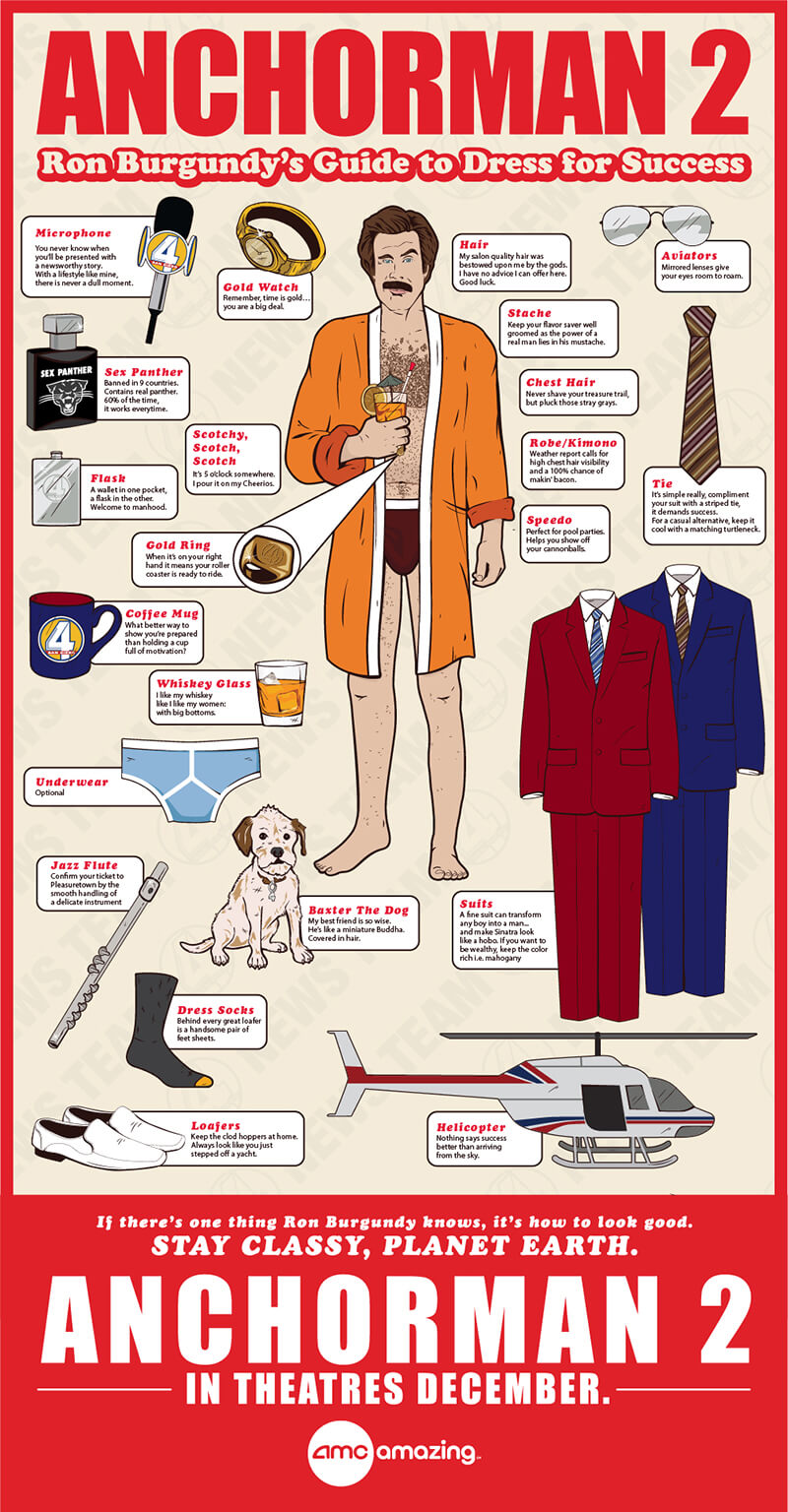 MattTurney_AnchorMan2_Infographic